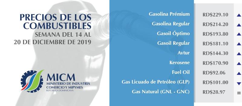 Gas propano baja dos pesos con diez centavos; otros combustibles suben ligeramente