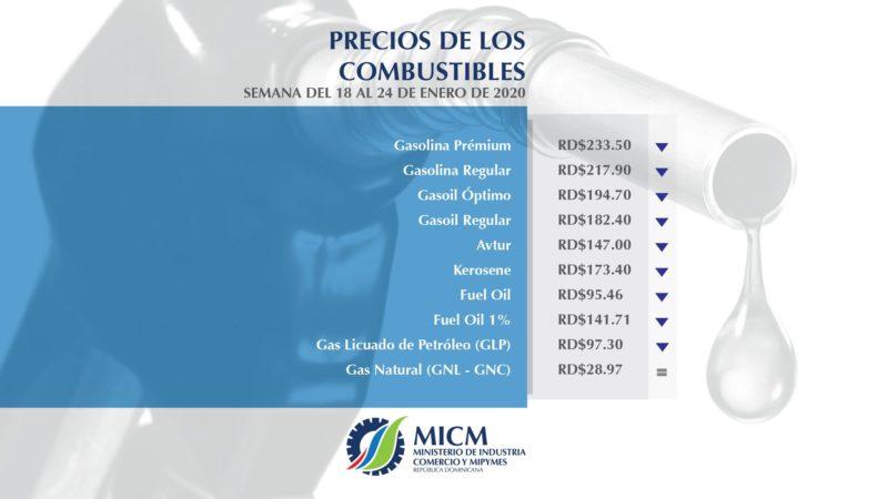 BAJAN LOS PRECIOS DE TODOS LOS COMBUSTIBLES